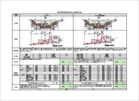 砂防堰堤構造形式比較検討表